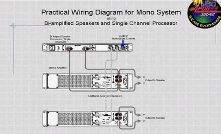点击观看《《全球音频处理器教程》2-APOGEE DLC24使用手冊》