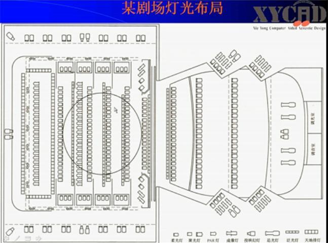 《音响灯光建声系统集成》4 -剧场灯光系统