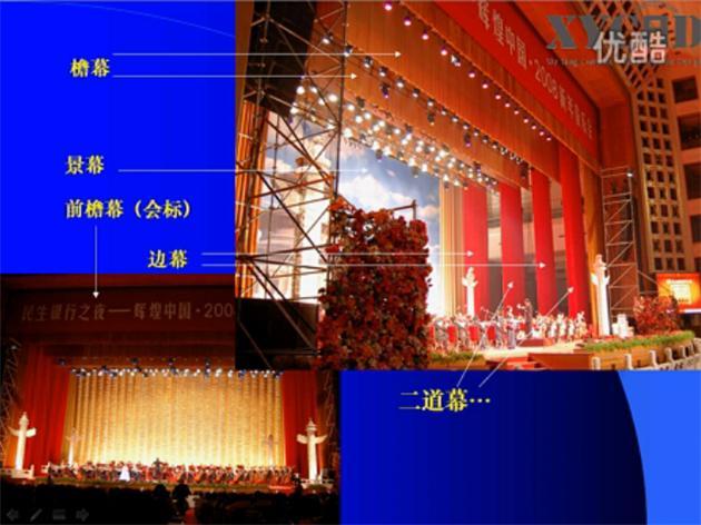 《音响灯光建声系统集成》5 -剧场幕布系统